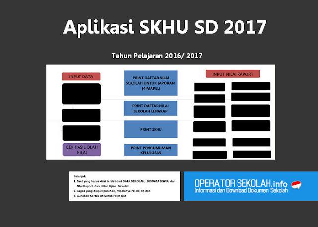Aplikasi SKHU SD 2017