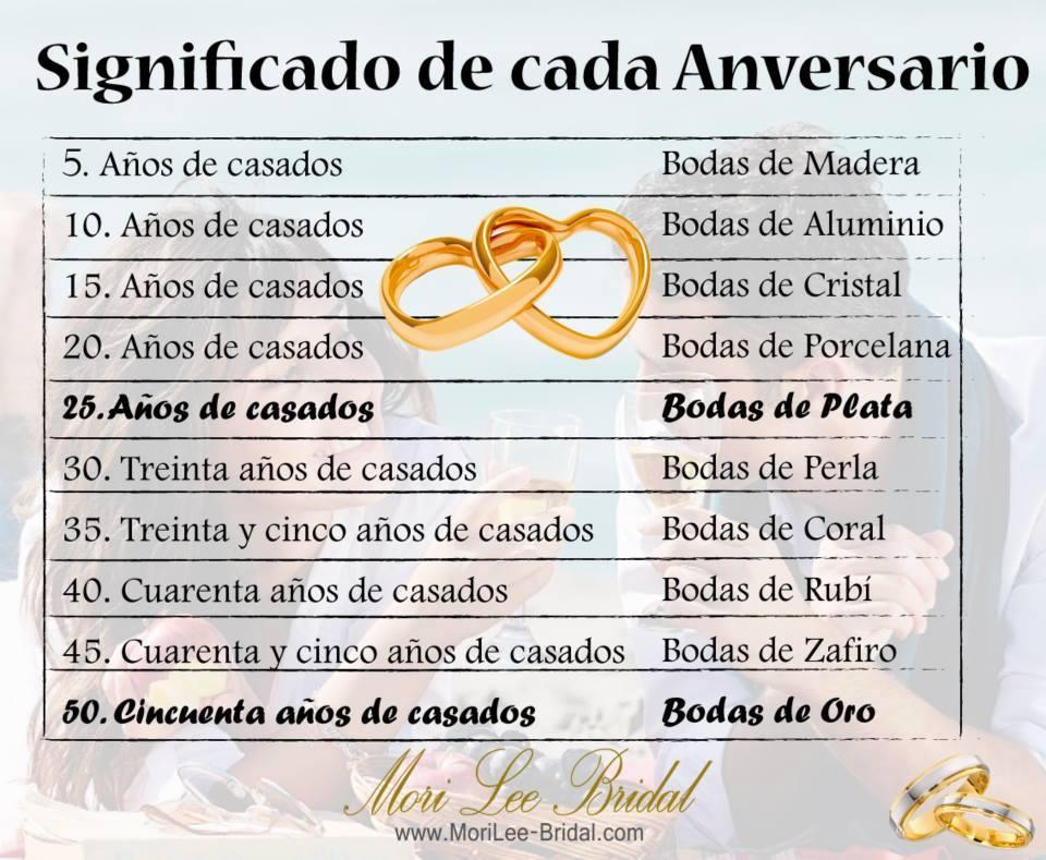 16 Anos De Casamento Que Bodas São: Significado De Cada Aniversario