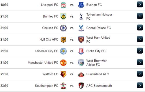 Jadwal Bola Liga Inggris Sabtu 1 April 2017