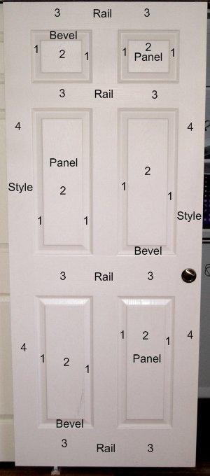 Master Class Front Door Colors