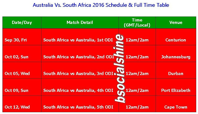 Australia Vs South Africa 2016 Schedule & Full Time Table,Australia tour of South Africa 2016,Aus vs. SA odi series,cricket schedule,Australia Vs. South Africa 2016 schedule,Australia Vs. South Africa 2016 time table,Australia Vs. South Africa 2016 fixture,t20 schedule,odi schedule,fixture,match time,GMT,IST,local time,match detail,venue,place,Australia Vs South Africa 2016 Schedule & Time Table,5 ODI Series start from 30 Sep 2016 to 12 Oct 2016 Australia tour of South Africa 2016  5 ODI Series start from 30 Sep 2016 to 12 Oct 2016