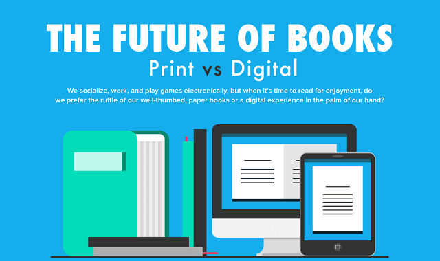 The Future of Books: Print vs Digital