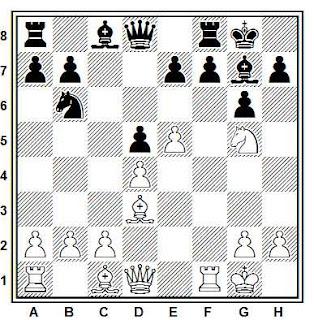 Posición de la partida de ajedrez Elderhorst - Van Nieuwkerk (Holanda, 1987)