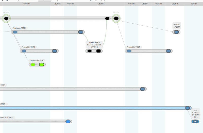 More complex Branch Explorer