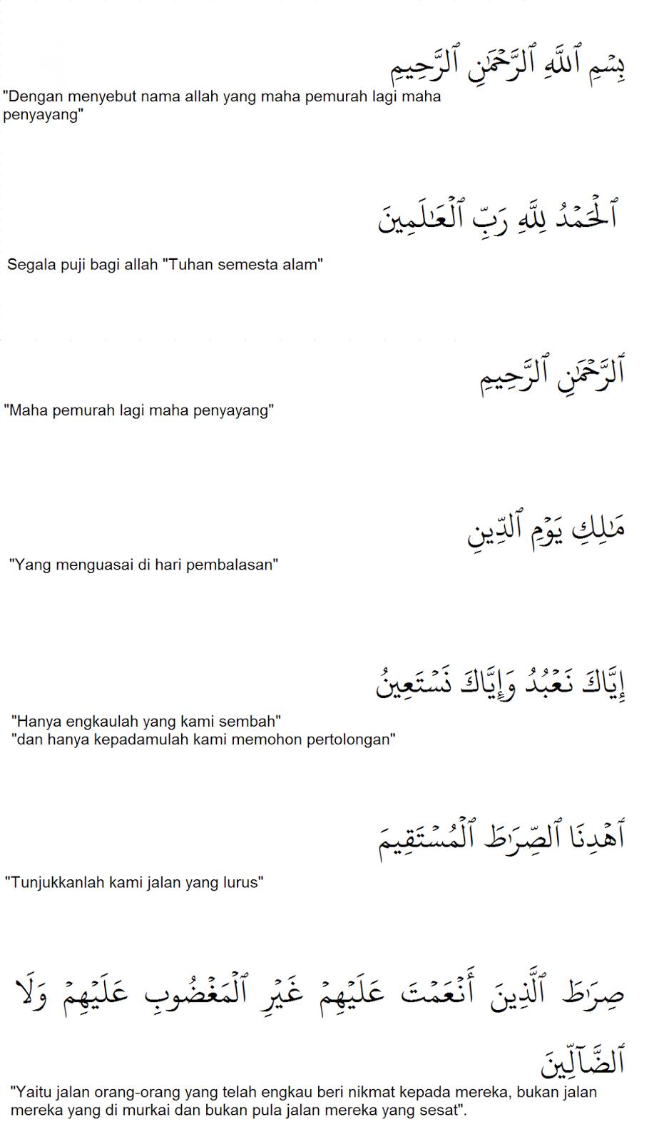 Bacaan Surat Al Fatihah Dan Terjemaahannya