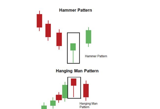Hammer- Money Classic Reserach