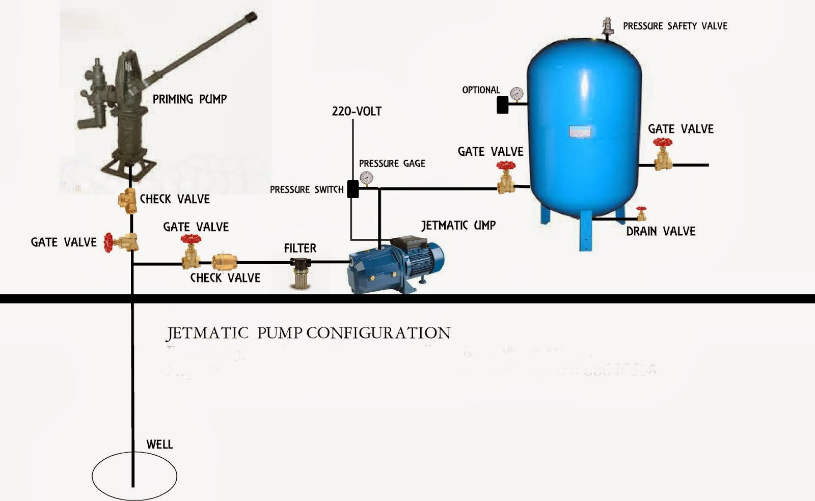 Wiring A Water Well Pump Example Electrical Diagram How To Wire For Motor Elsavadorla