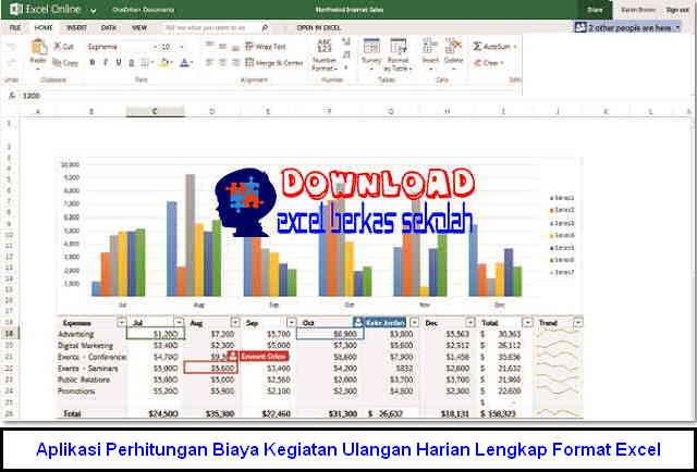 Download Aplikasi Perhitungan Biaya Kegiatan Ulangan Harian
