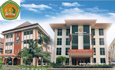 Daftar Fakultas dan Program Studi Universitas Bhayangkara Jakarta Raya