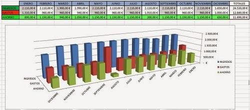 plantilla-excel-contabilidad-2014