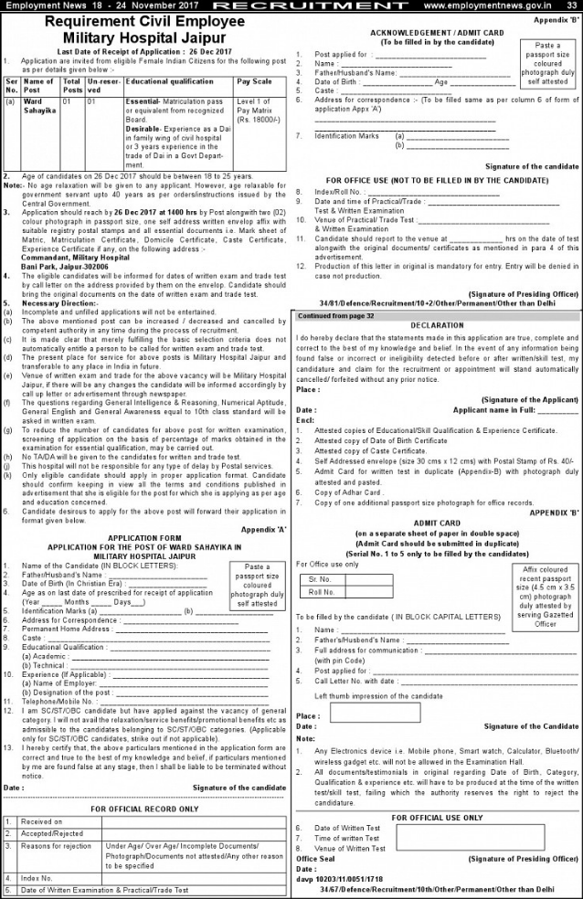 Military Hospital Jaipur Recruitment