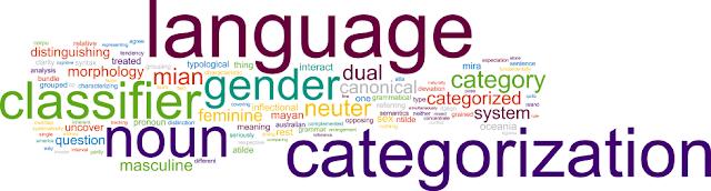 Classifiers, Thai, Language, Bahasa, Belajar, ebook