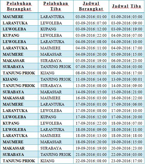 Jadwal Keberangkatan Kapal Laut Pelni KM Umsini