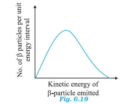 NCERT Solutions for Class 11th: Ch 6 Work, Energy And