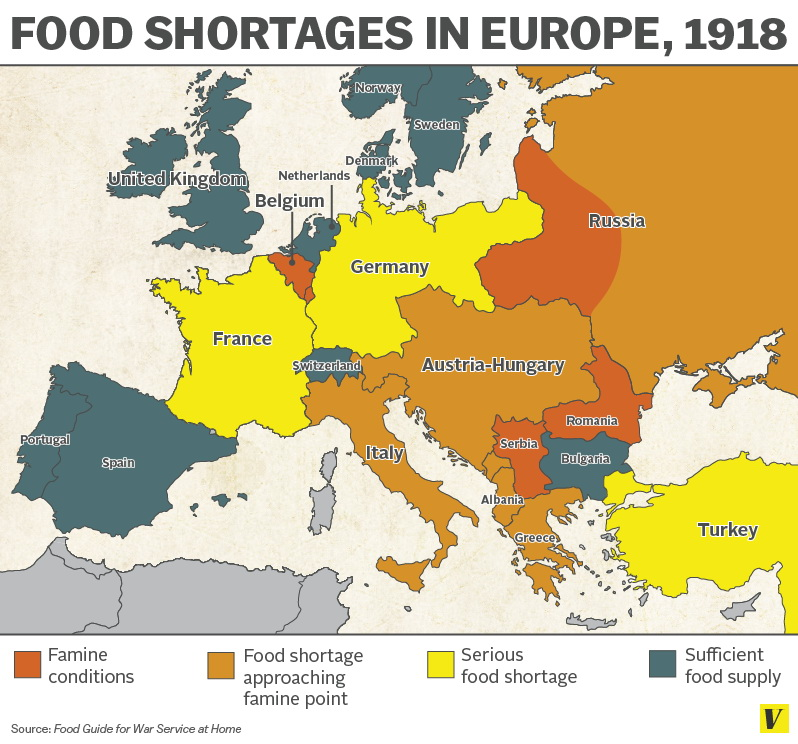 Food shortages in Europe (1918)