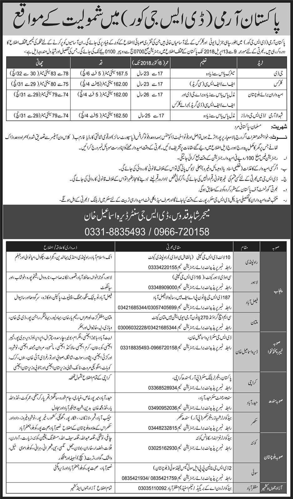 Jobs In DSG Corps Pak Army April 2018 for Clerks and others
