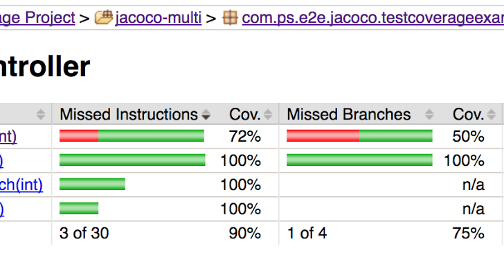 Verifying End-to-end Test Code Coverage using Jacoco Agent