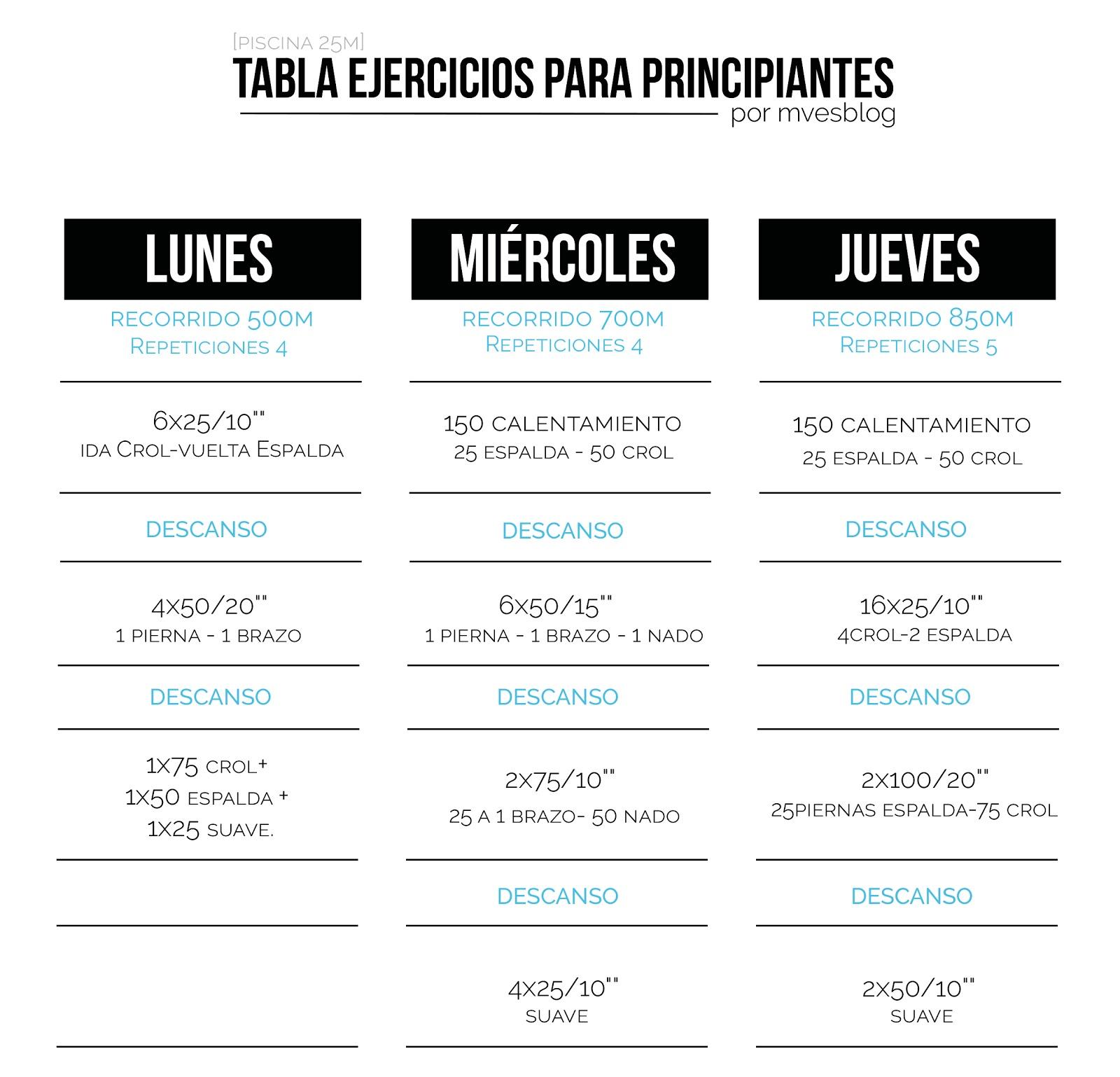 Tabla+de+ejercicios.jpg