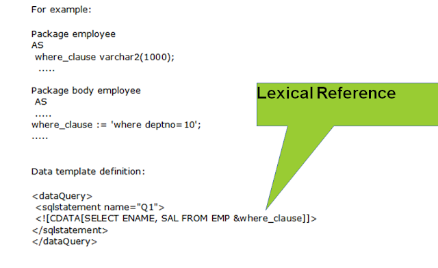 Data Template with Lexical References: