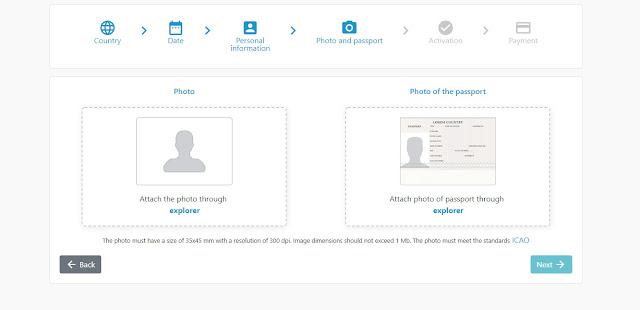 e-visa uzbekitan foto pasaporte