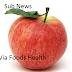 Apples Health Benefits,Health Benefits 2018