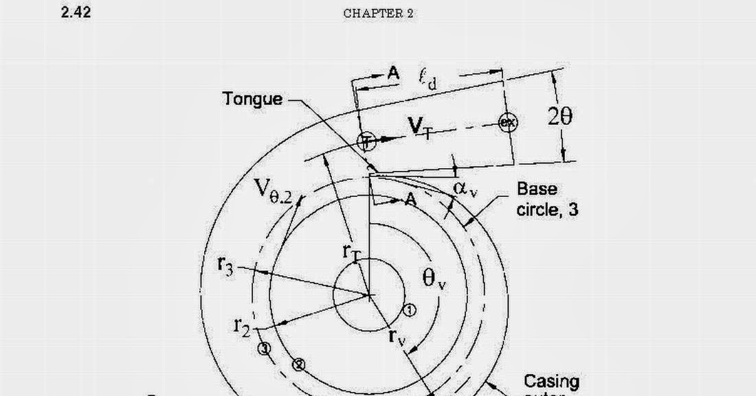 Centrifugal Pump ~ Oil and Gas Book Reference