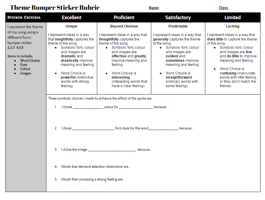 bumper sticker rubric 52 using the skateboards, inc grading rubric tables  sticker creating and  designing a bumper sticker 5 p-4 create and design a grand opening.