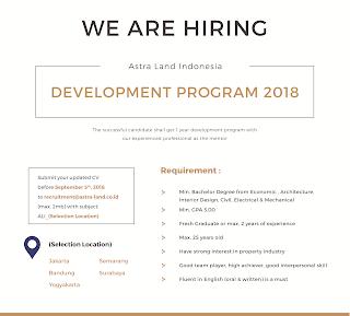 Astra Land Indonesia