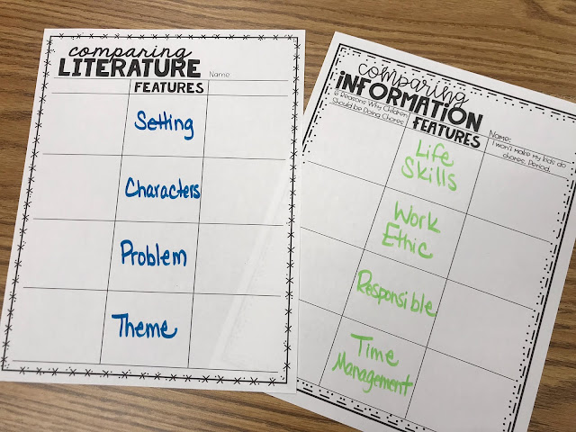 "Comparing Literature organizer with text ""Setting, Characters, Problem, Theme"" Comparing Information organizer with text ""Life Skills, Work Ethic, Responsible, Time Management"""