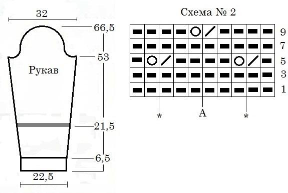 sviterspicami vyazaniespicami vyazaniedlyajenschin shemauzora opisanievyazaniya (1)