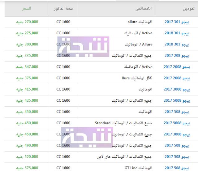 أسعار سيارات بيجو 2018 في مصر
