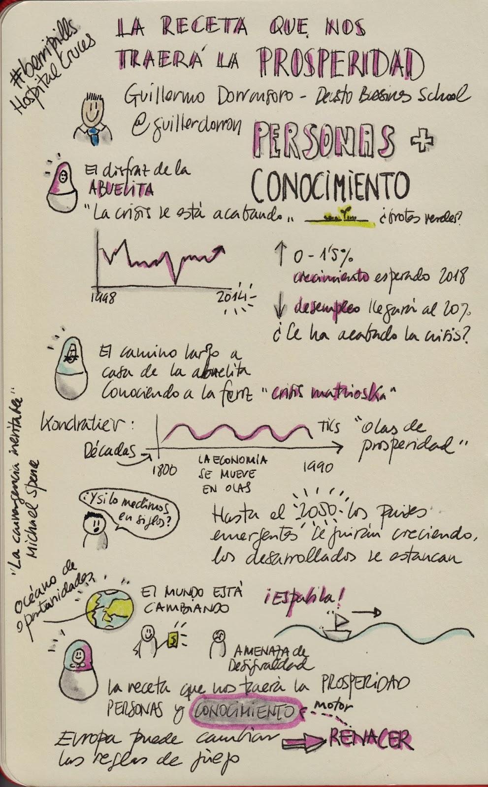 sketchnote Guillermo Dorronsoro Crisis