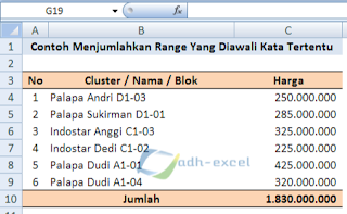 SUMIF function with text criteria in excel