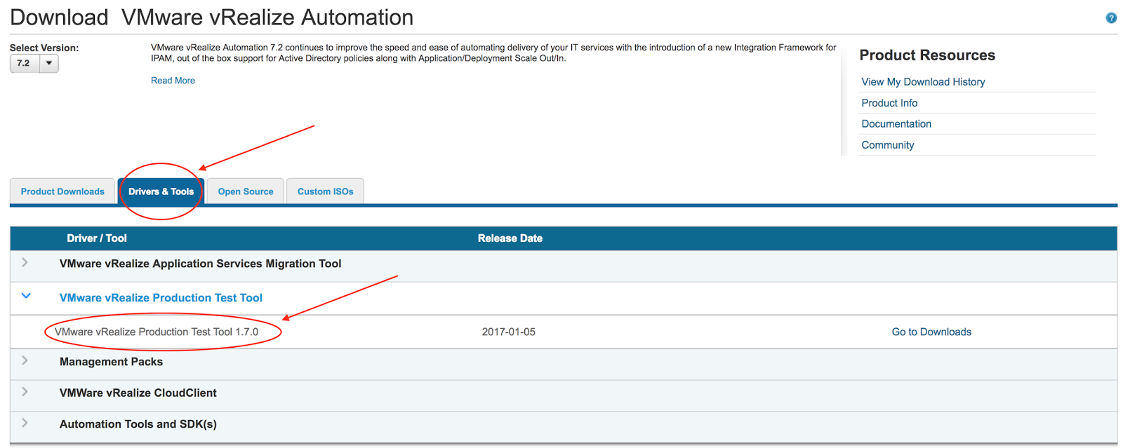 Just Another IT blog: vRealize Production Test
