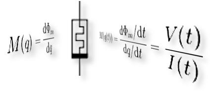 Conheça o Memristor: a junção de resistores e memórias em um só componente!