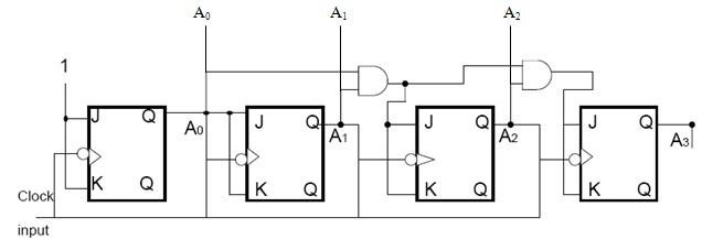 Whistle Blower: Rekayasa Instrumentasi: Elektronika Digital