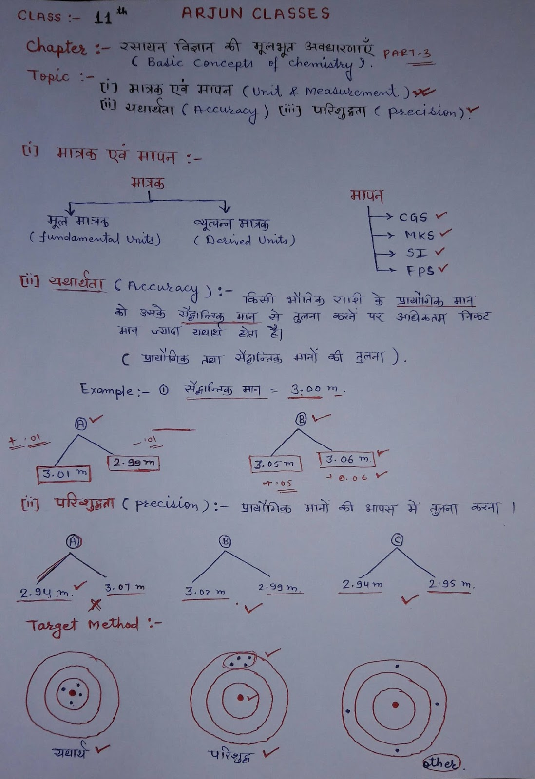 chemistry in hindi class 11