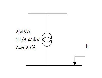 POWER OIL AND GAS: How to calculate busbar short circuit current