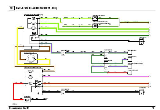 repairmanuals: Land Rover Discover Series II Wiring Diagrams
