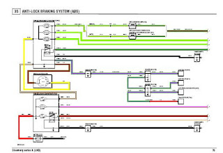 repairmanuals: Land Rover Discover Series II Wiring Diagrams