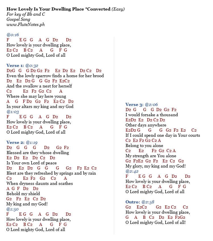 Pagdating ng panahon piano chords numbers hello
