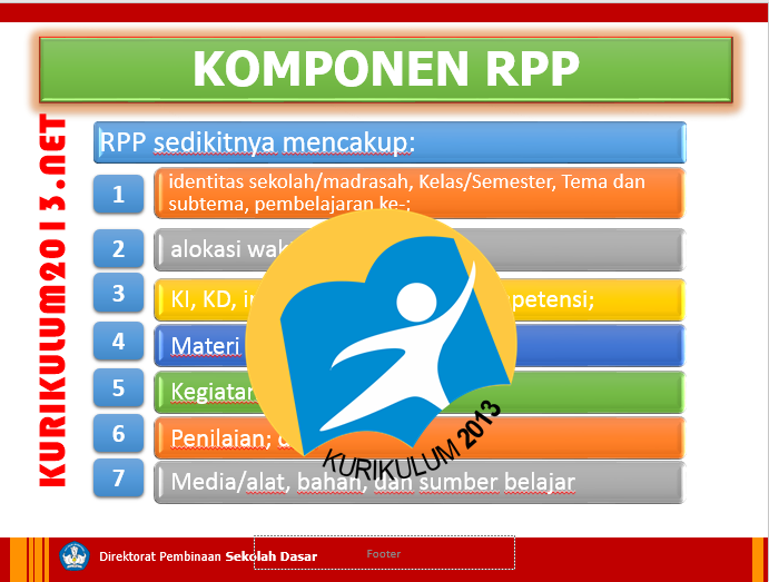 Cara Pembuatan Rpp Kurikulum 2013 Tahun 2016 Edisi Revisi