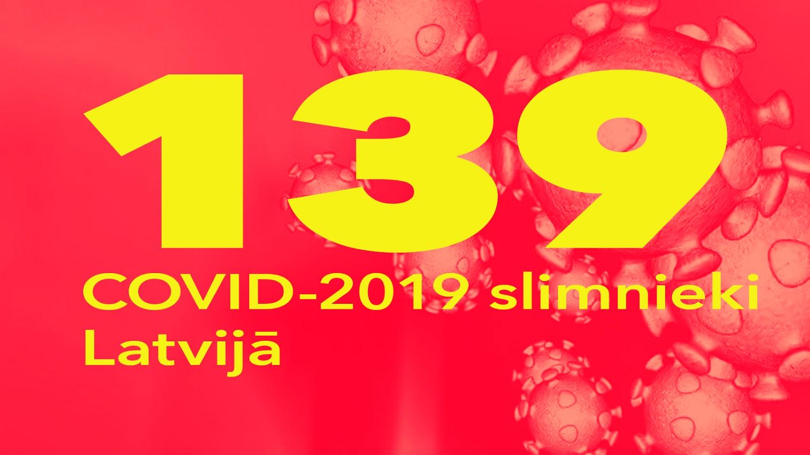 Koronavīrusa saslimušo skaits Latvijā 22.03.2020.