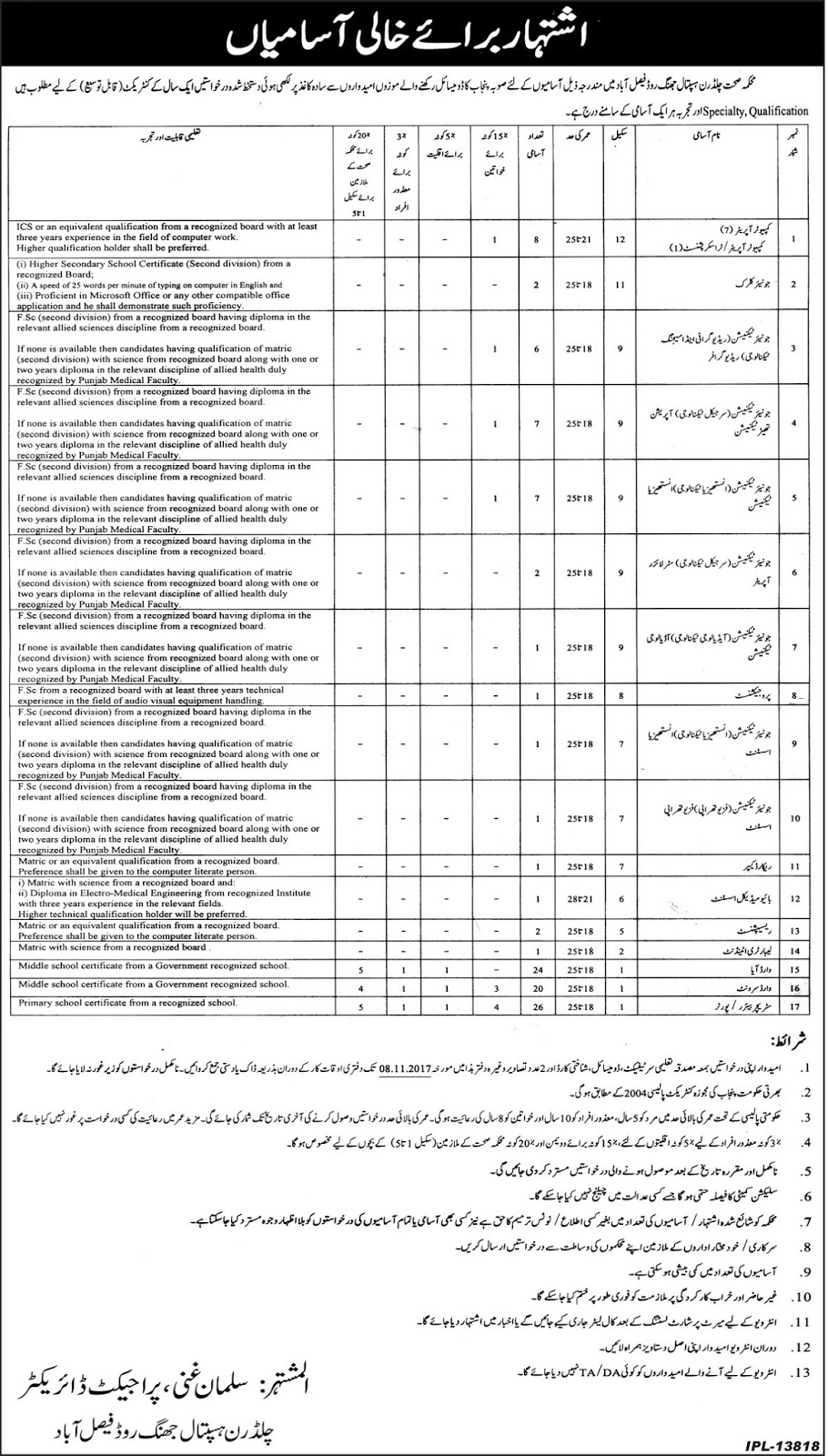 Jobs in Health Department Children Hospital Faisalabad  October 2017.