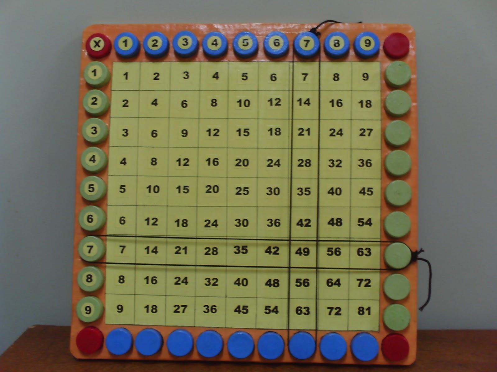 Matemática na eja visão do professor e aluno no município de taguatinga tocantins 6