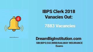 IBPS Clerk 2018: Exam Dates, Notification & Syllabus - Dream Big Institution