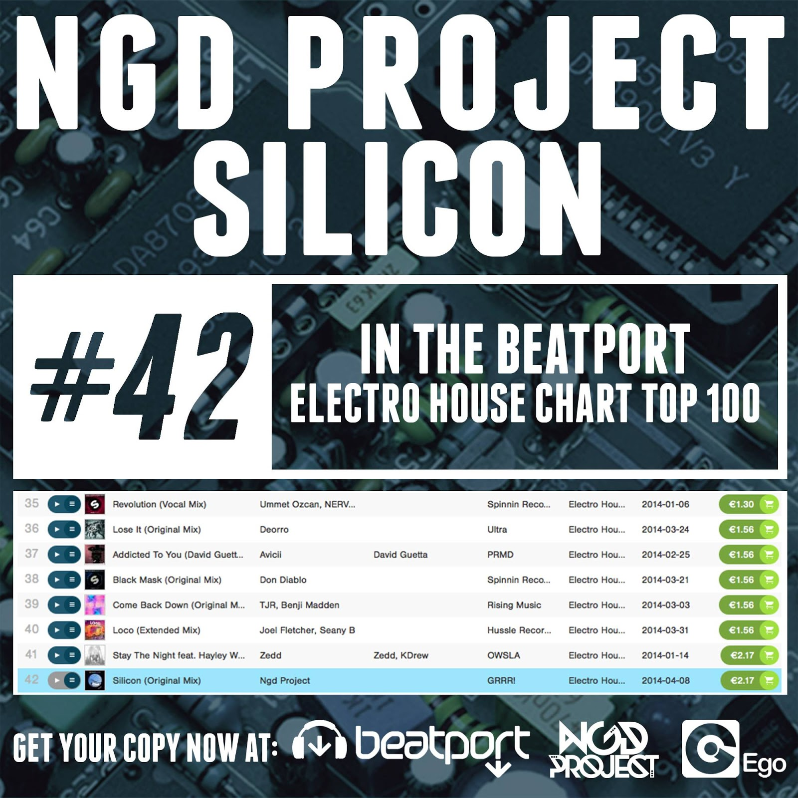 NGD Project Silicon top 100 Michael Gadani Alberto Tavanti