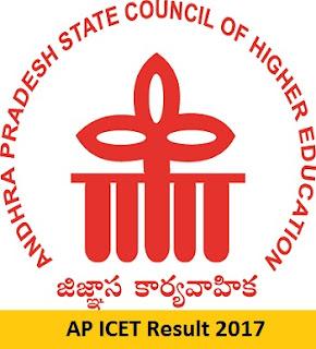 AP ICET Result 2017