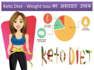 keto-diet-plan-veg-food-list-in-hindi-india
