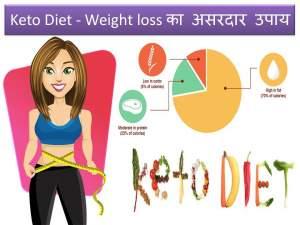 keto-diet-plan-veg-food-list-in-hindi-india